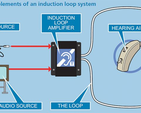 63440vernonLoopPartscopy 480x384?i=80979?i=81921 inclusive hearing auris hearing loops induction loop wiring diagram at gsmx.co